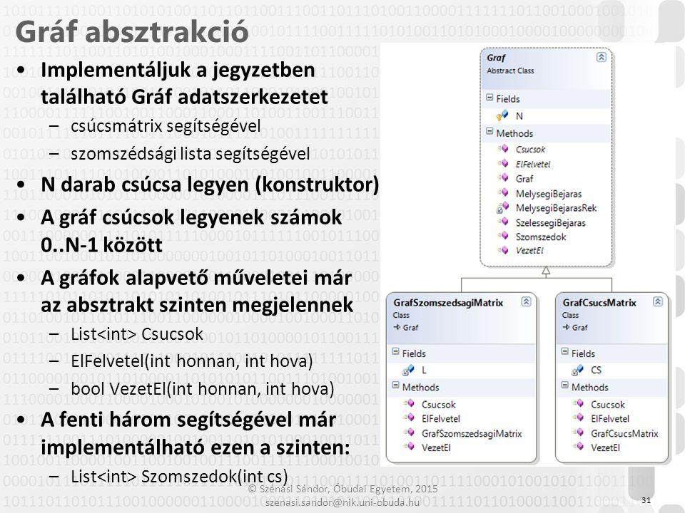 Gráf absztrakció Implementáljuk a jegyzetben található Gráf adatszerkezetet. csúcsmátrix segítségével.