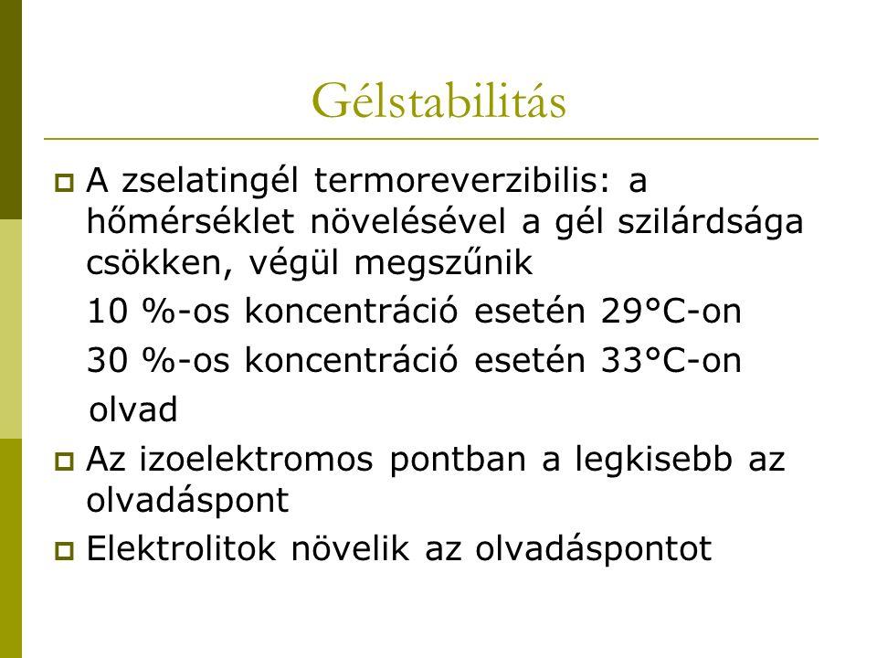 Gélstabilitás A zselatingél termoreverzibilis: a hőmérséklet növelésével a gél szilárdsága csökken, végül megszűnik.