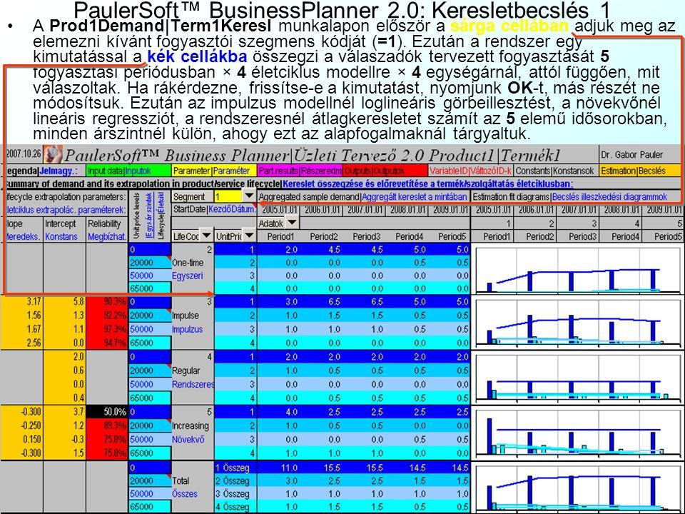 PaulerSoft™ BusinessPlanner 2.0: Keresletbecslés 1