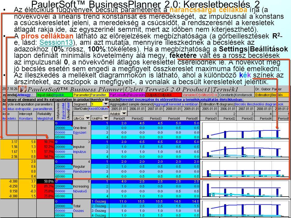PaulerSoft™ BusinessPlanner 2.0: Keresletbecslés 2