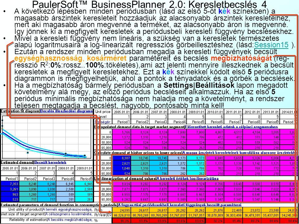 PaulerSoft™ BusinessPlanner 2.0: Keresletbecslés 4