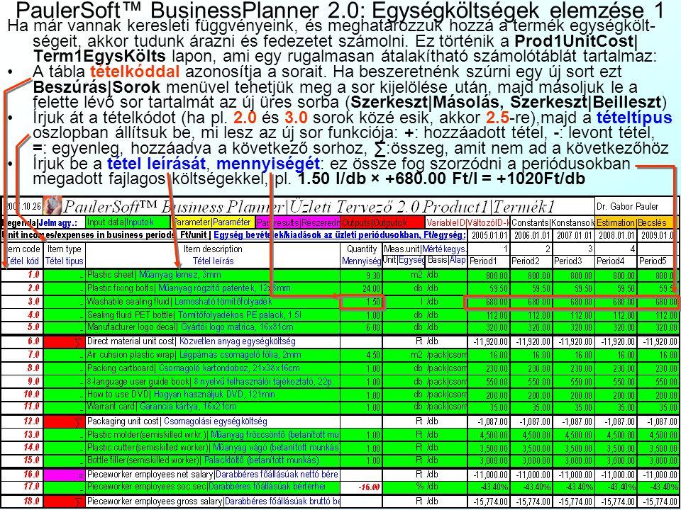 PaulerSoft™ BusinessPlanner 2.0: Egységköltségek elemzése 1