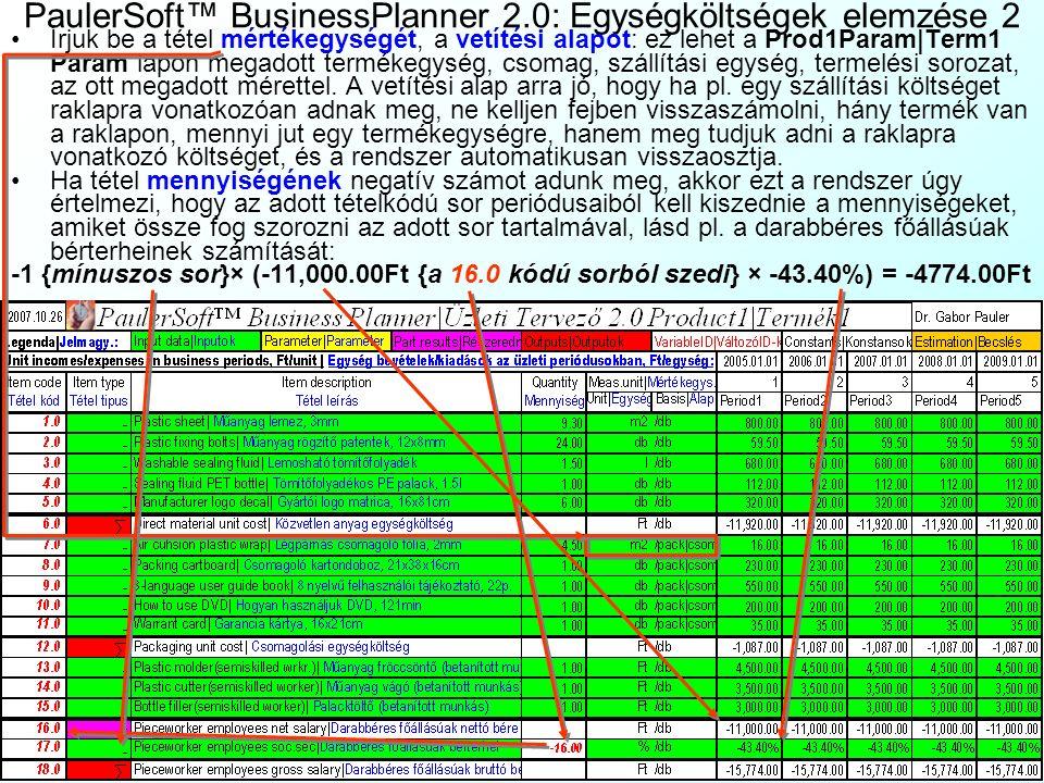 PaulerSoft™ BusinessPlanner 2.0: Egységköltségek elemzése 2