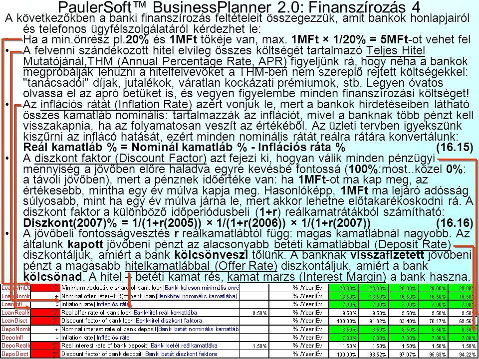 PaulerSoft™ BusinessPlanner 2.0: Finanszírozás 4