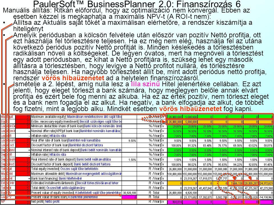 PaulerSoft™ BusinessPlanner 2.0: Finanszírozás 6