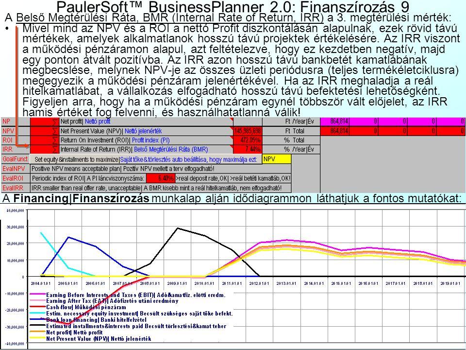 PaulerSoft™ BusinessPlanner 2.0: Finanszírozás 9