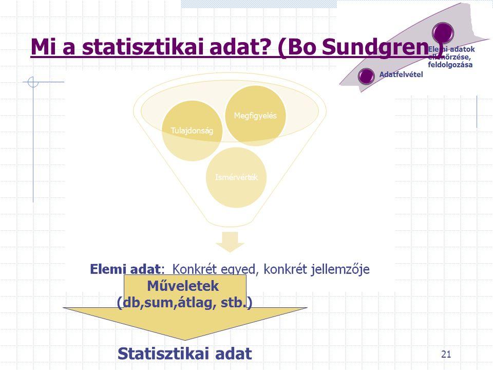 Mi a statisztikai adat (Bo Sundgren )