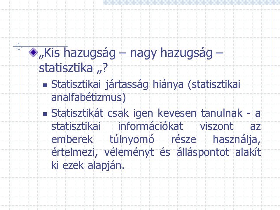 """""""Kis hazugság – nagy hazugság – statisztika """""""