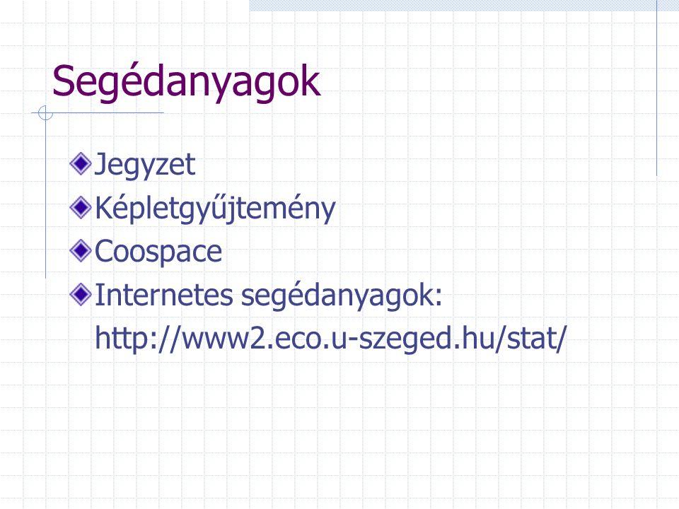 Segédanyagok Jegyzet Képletgyűjtemény Coospace