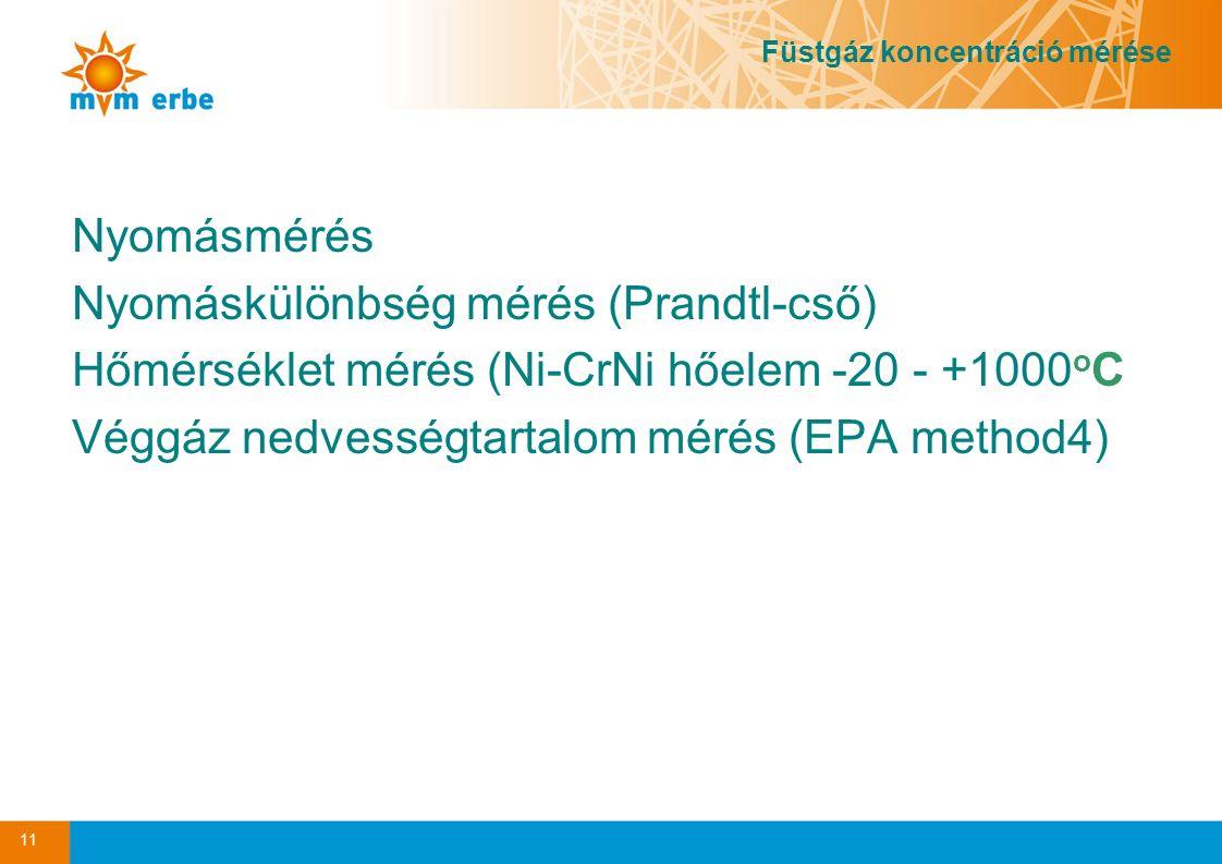 Nyomáskülönbség mérés (Prandtl-cső)