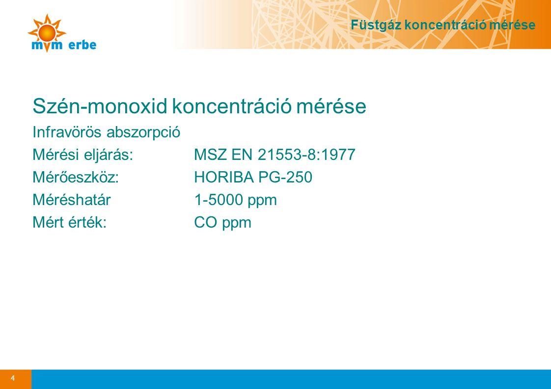 Szén-monoxid koncentráció mérése