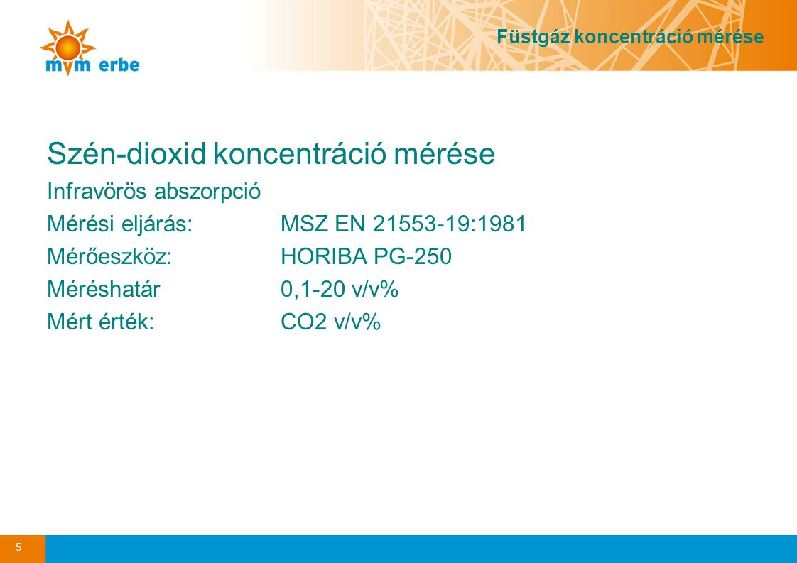 Szén-dioxid koncentráció mérése