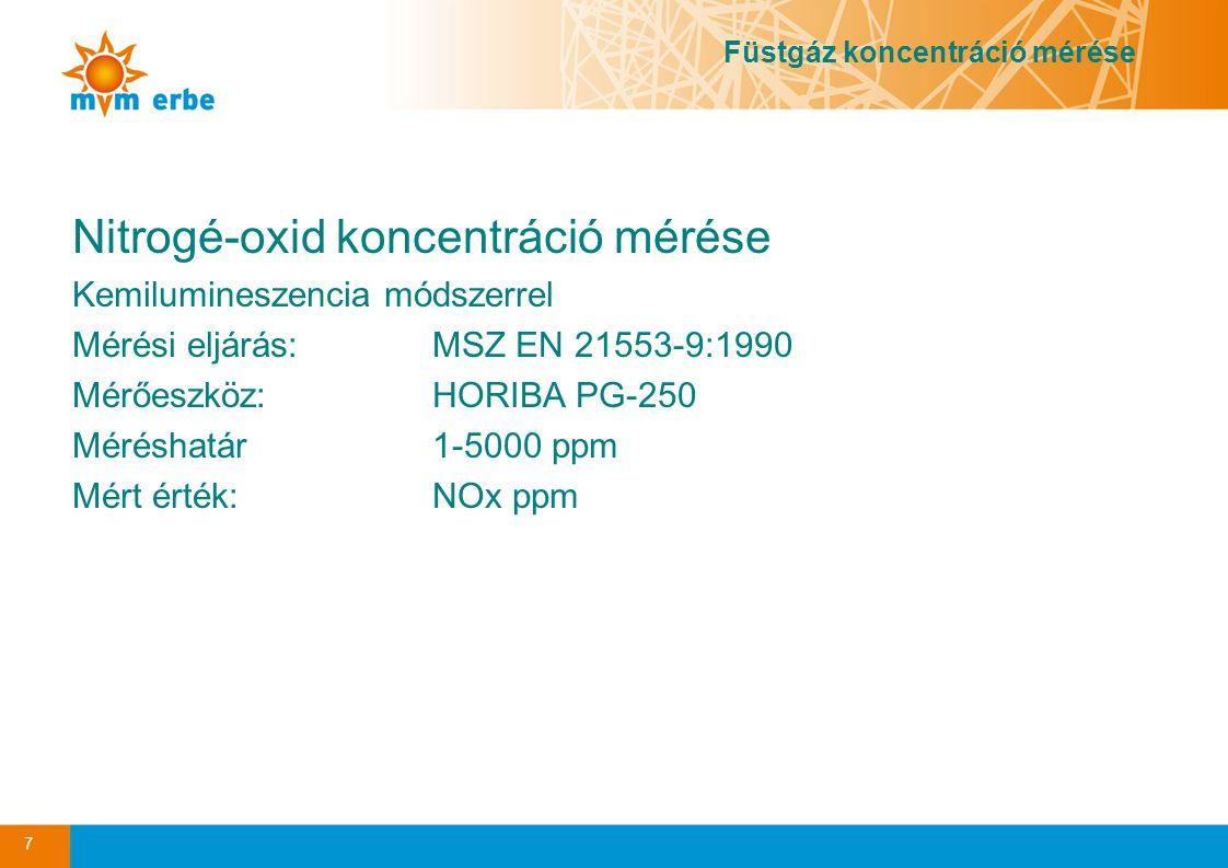 Nitrogé-oxid koncentráció mérése