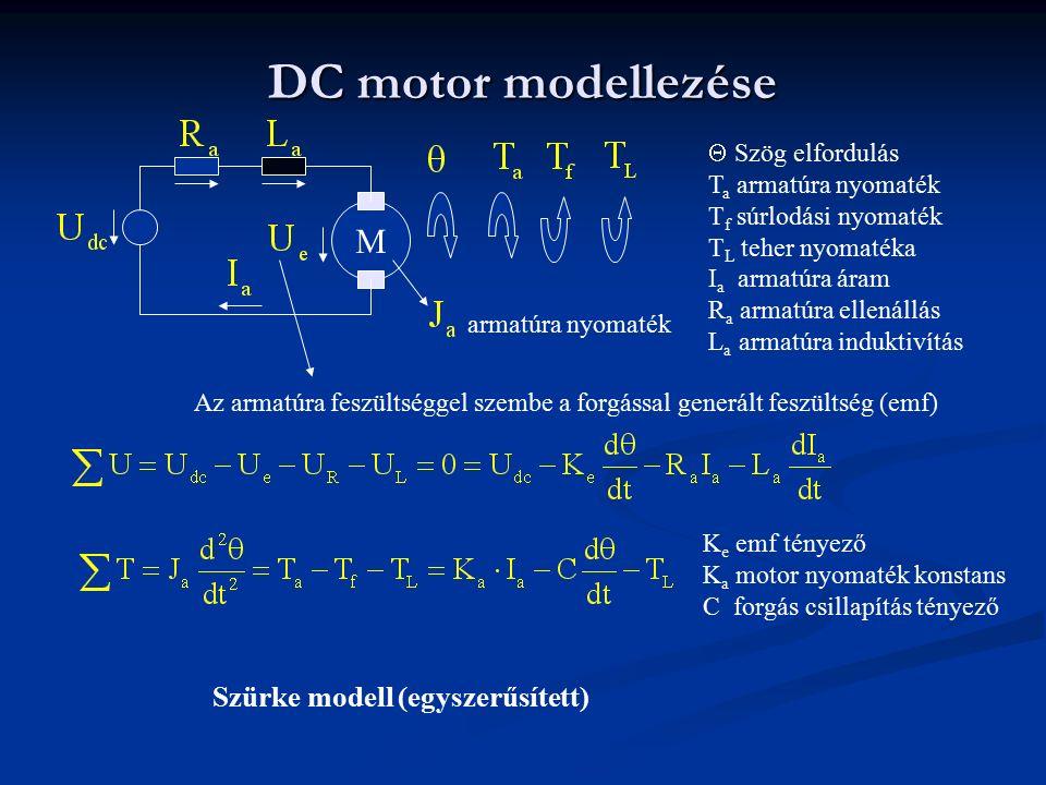 DC motor modellezése M Szürke modell (egyszerűsített)