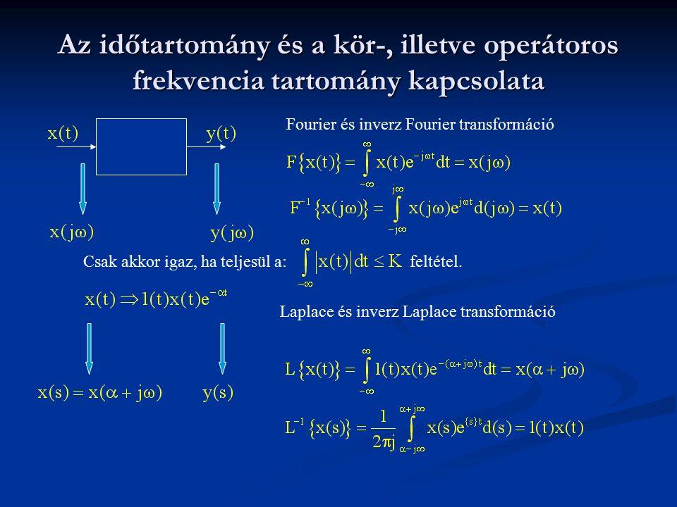 Az időtartomány és a kör-, illetve operátoros frekvencia tartomány kapcsolata