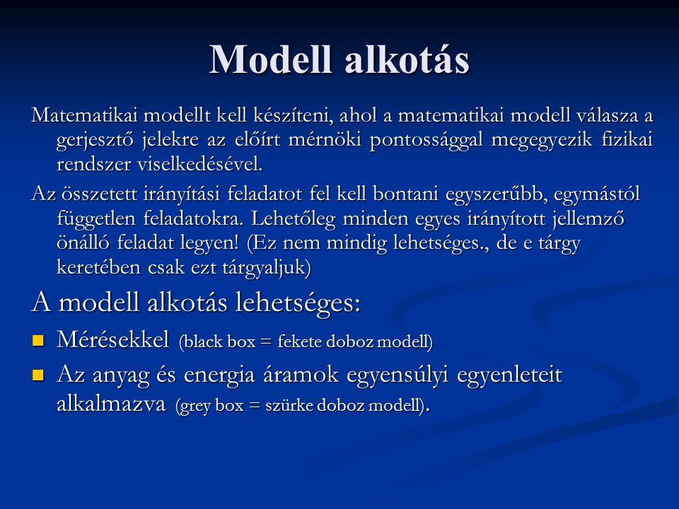 Modell alkotás A modell alkotás lehetséges:
