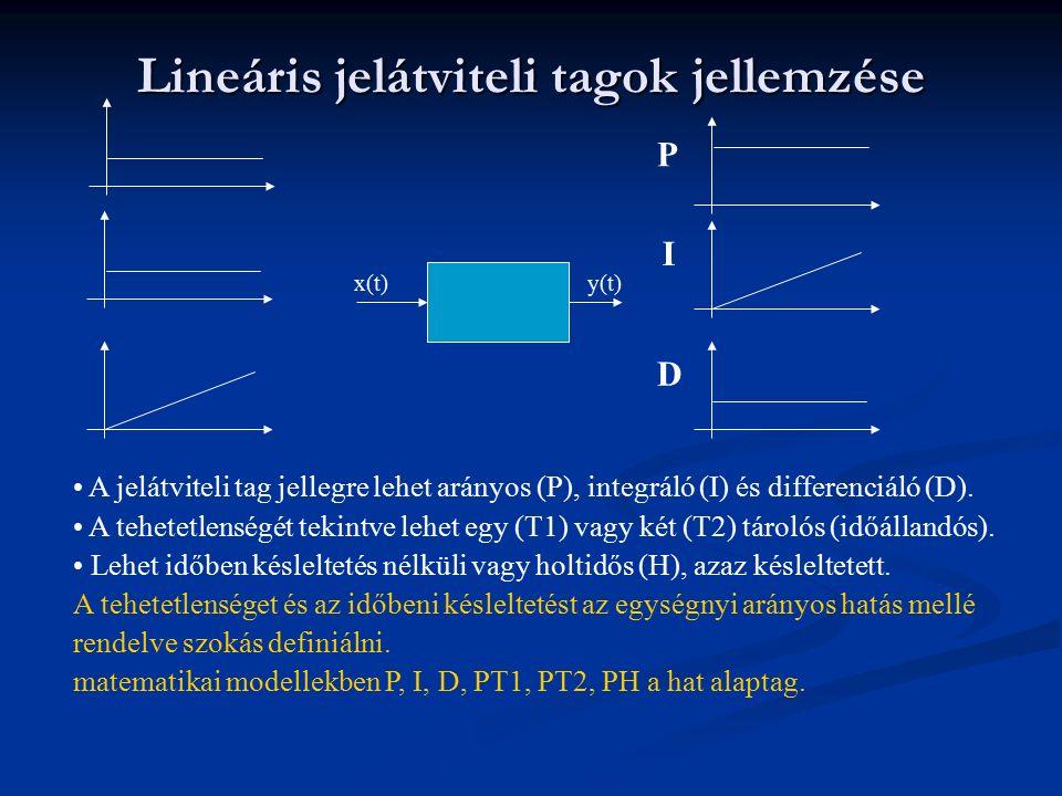 Lineáris jelátviteli tagok jellemzése