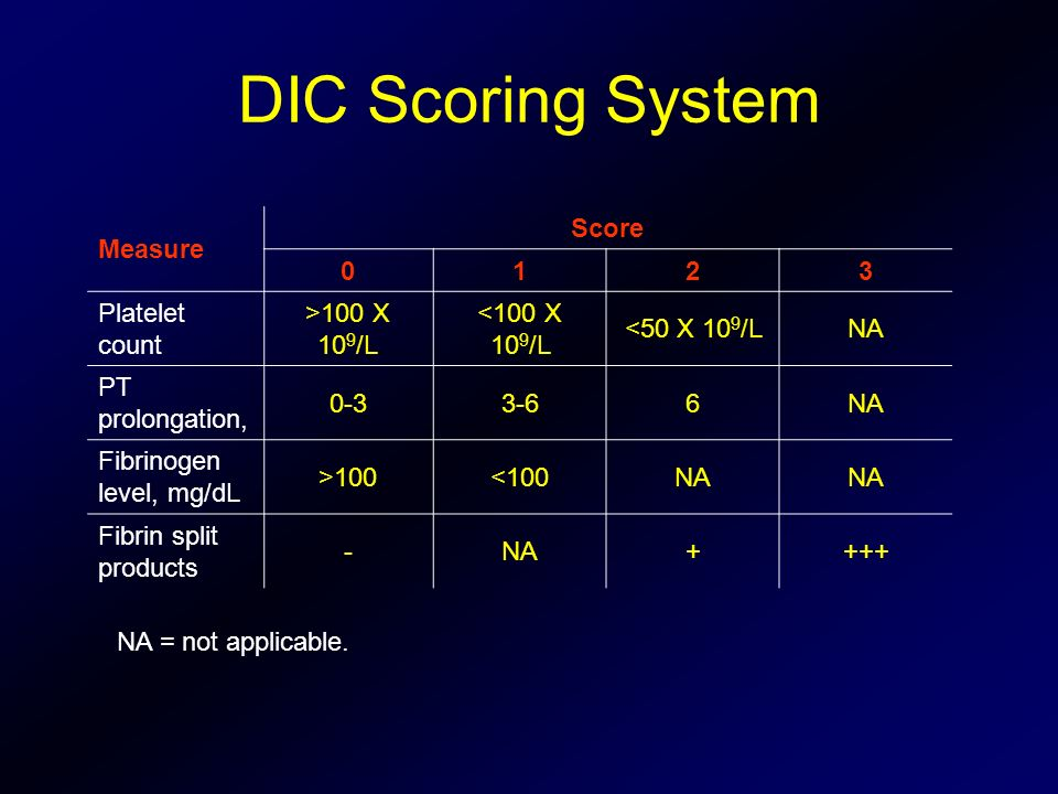 DIC Scoring System Measure Score 1 2 3 Platelet count >100 X 109/L