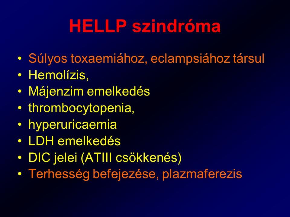 HELLP szindróma Súlyos toxaemiához, eclampsiához társul Hemolízis,