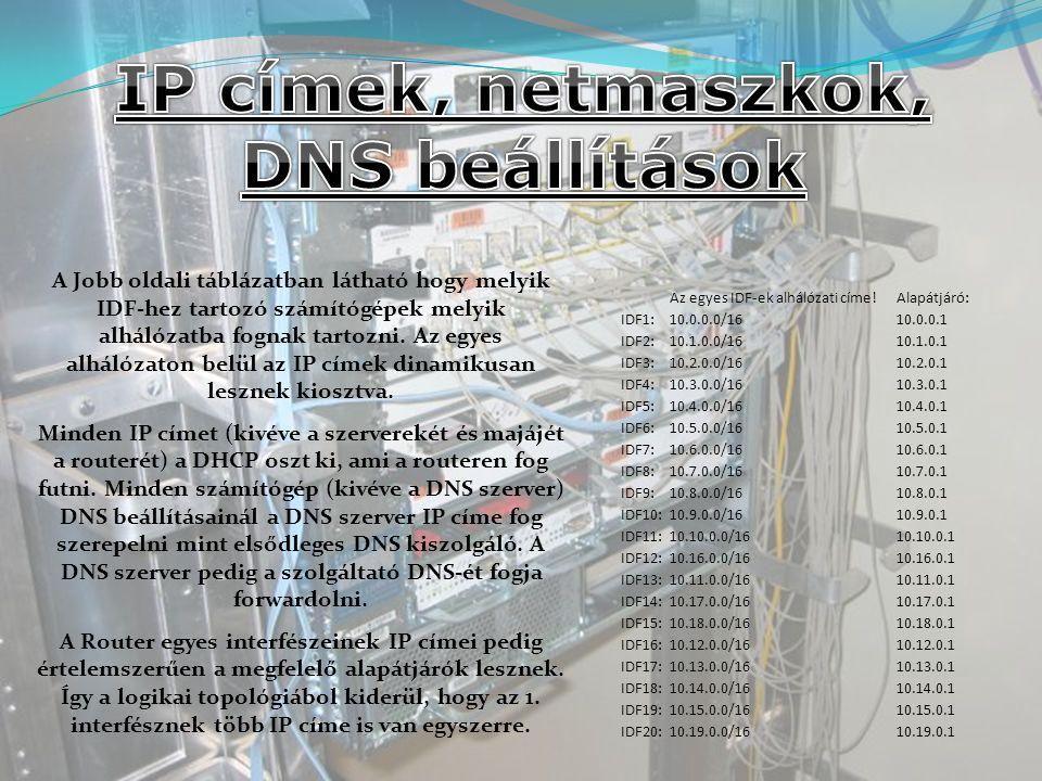 IP címek, netmaszkok, DNS beállítások