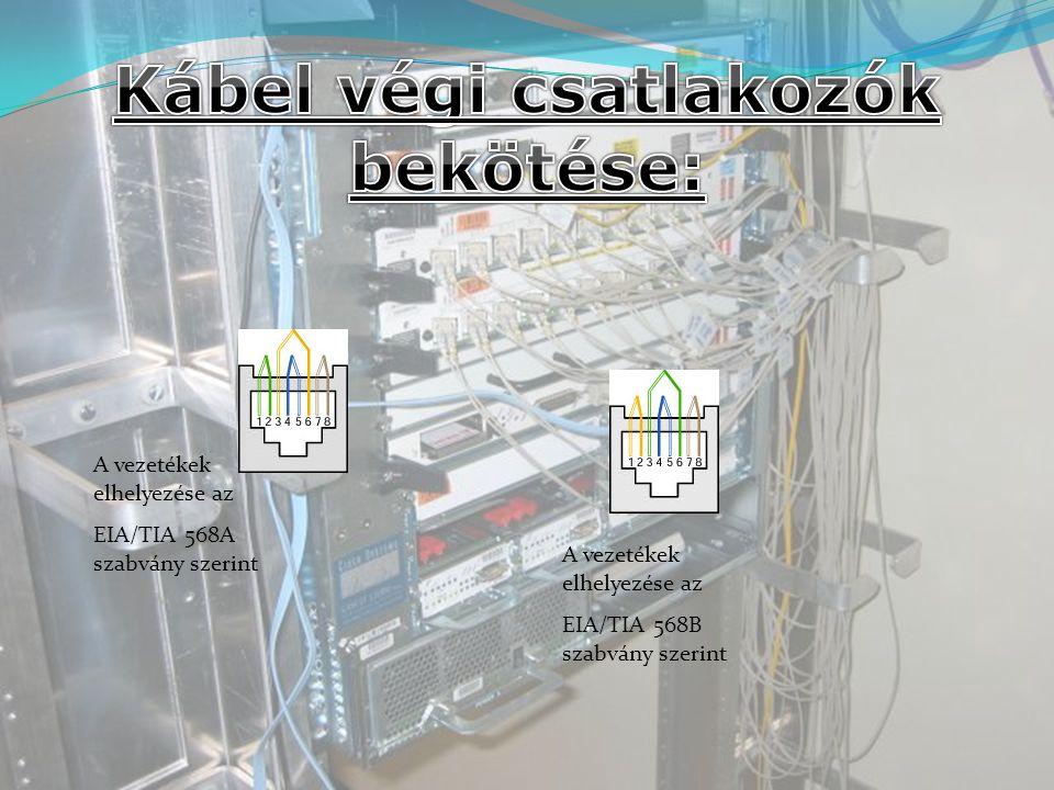 Kábel végi csatlakozók bekötése:
