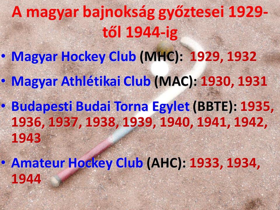 A magyar bajnokság győztesei 1929-től 1944-ig