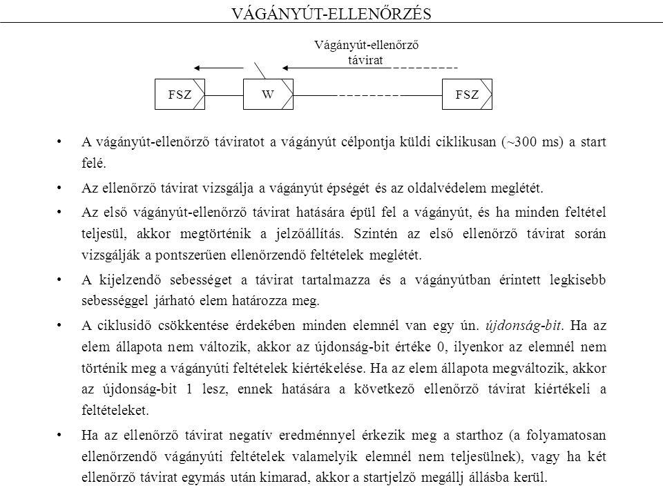 VÁGÁNYÚT-ELLENŐRZÉS Vágányút-ellenőrző. távirat. FSZ. W. FSZ.