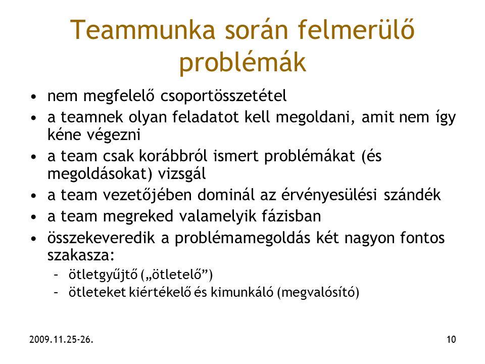 Teammunka során felmerülő problémák