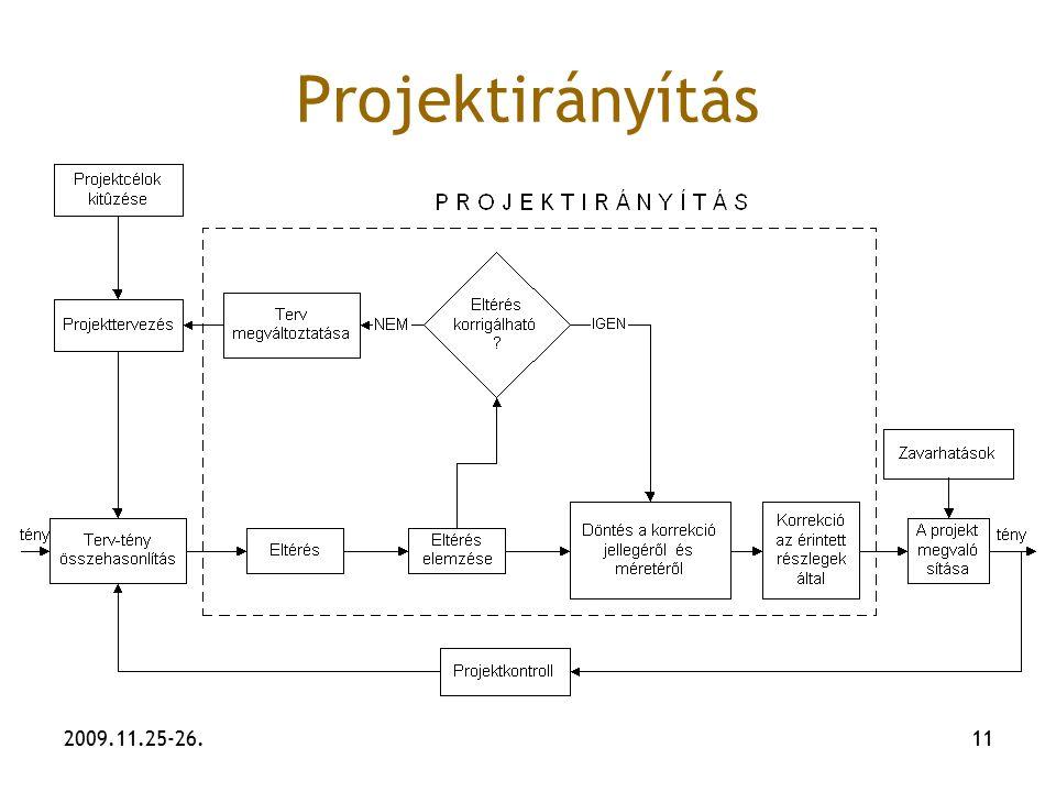 Projektirányítás 2009.11.25-26.