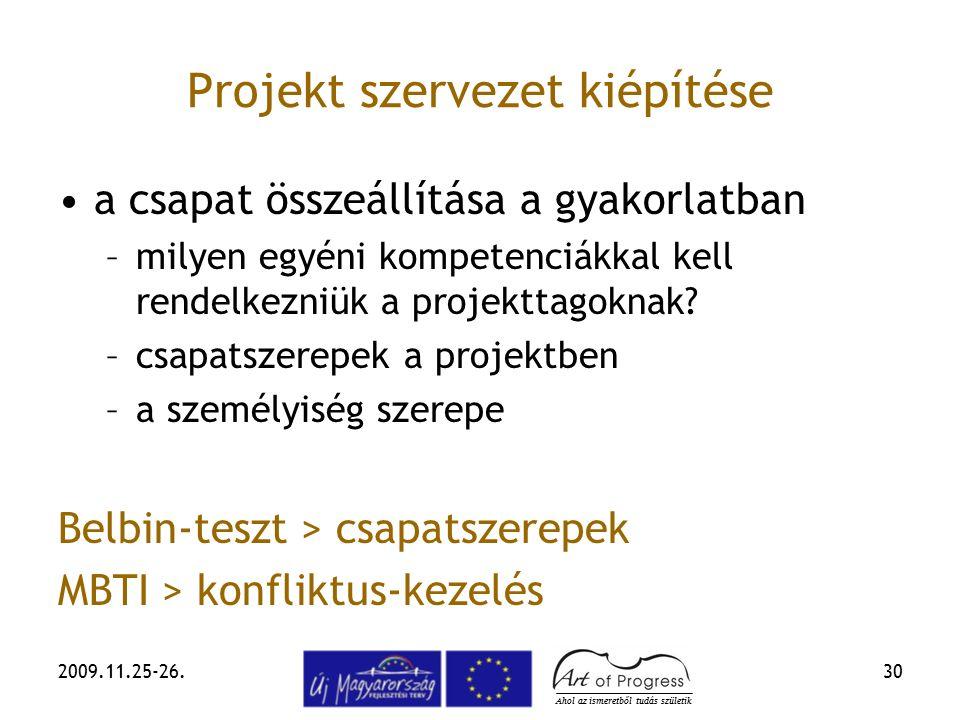 Projekt szervezet kiépítése
