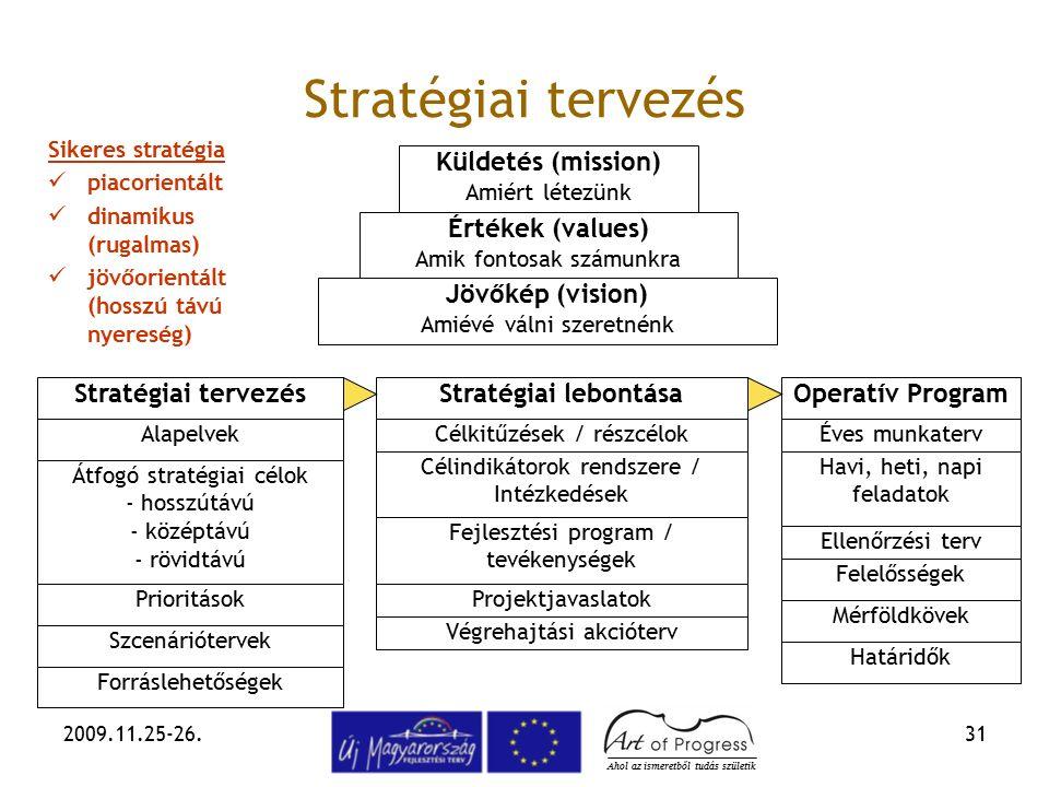 Stratégiai tervezés Küldetés (mission) Értékek (values)