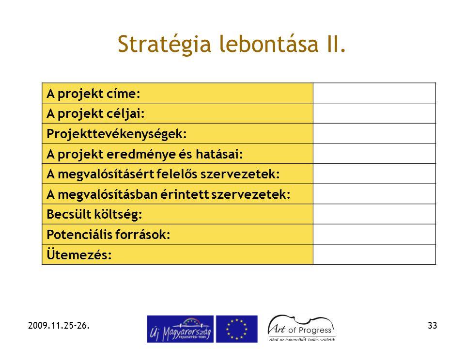 Stratégia lebontása II.