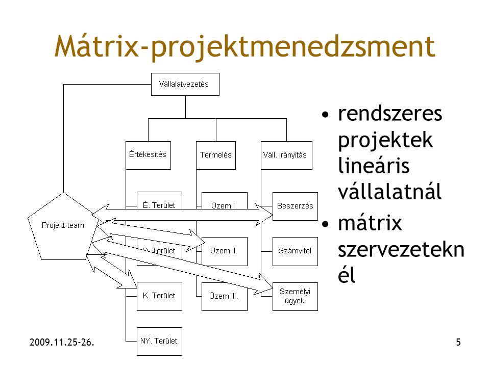 Mátrix-projektmenedzsment