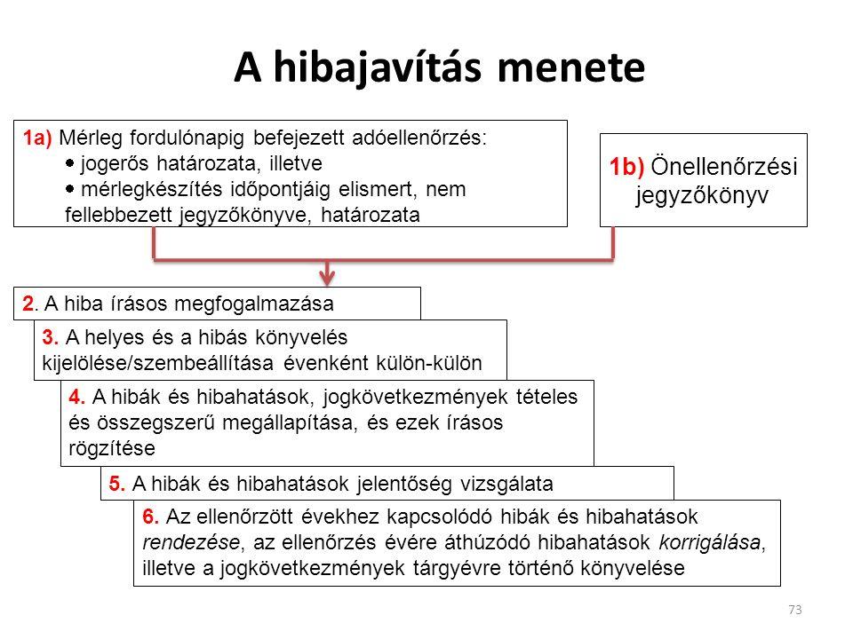 1b) Önellenőrzési jegyzőkönyv