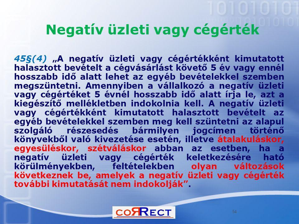 Negatív üzleti vagy cégérték