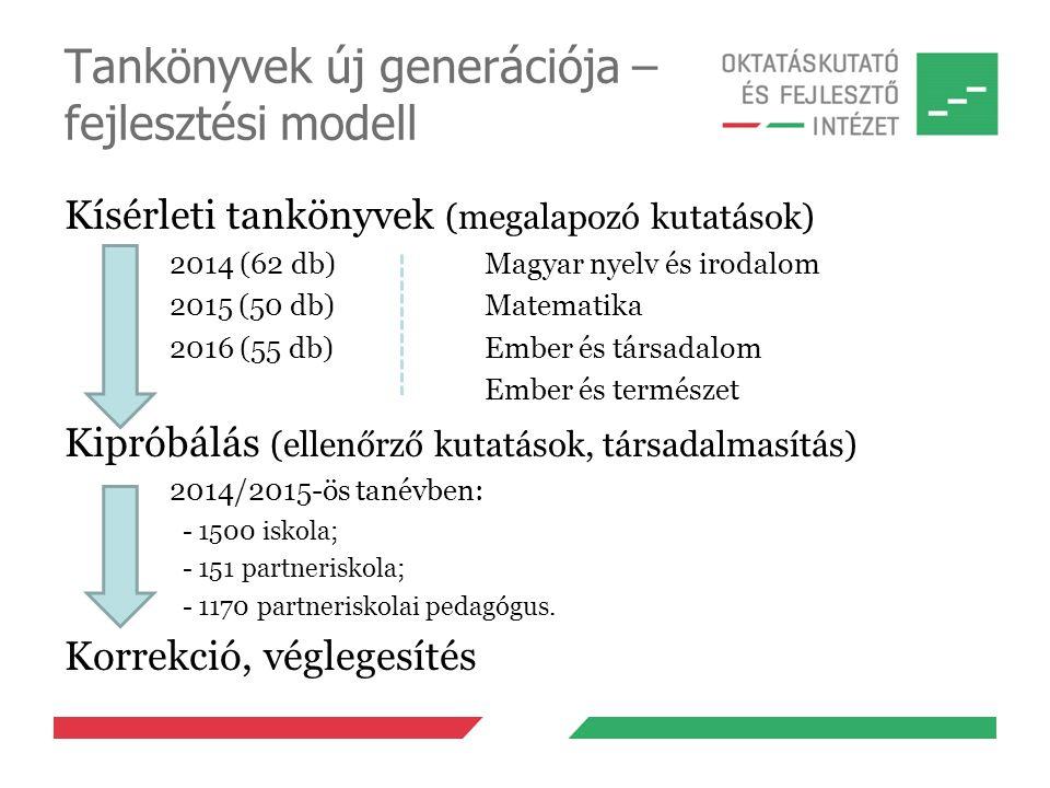 Tankönyvek új generációja – fejlesztési modell