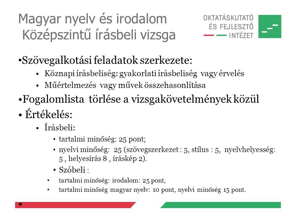 Magyar nyelv és irodalom Középszintű írásbeli vizsga