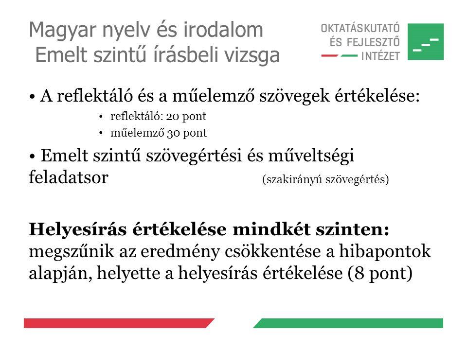 Magyar nyelv és irodalom Emelt szintű írásbeli vizsga
