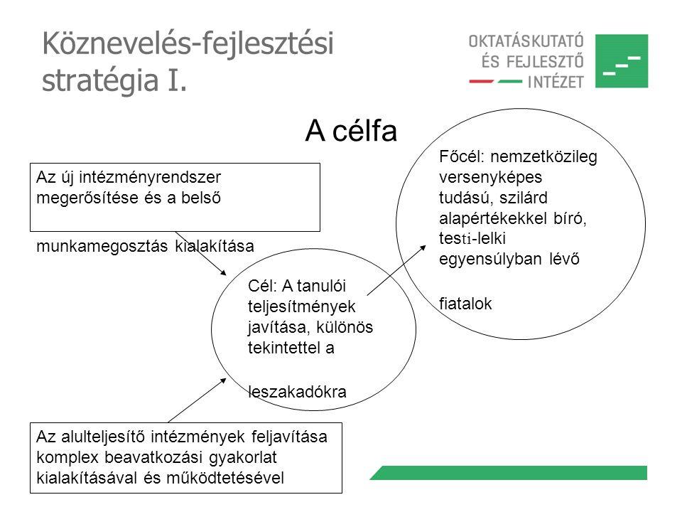 Köznevelés-fejlesztési stratégia I.