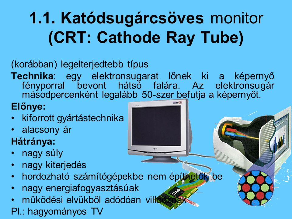 1.1. Katódsugárcsöves monitor (CRT: Cathode Ray Tube)