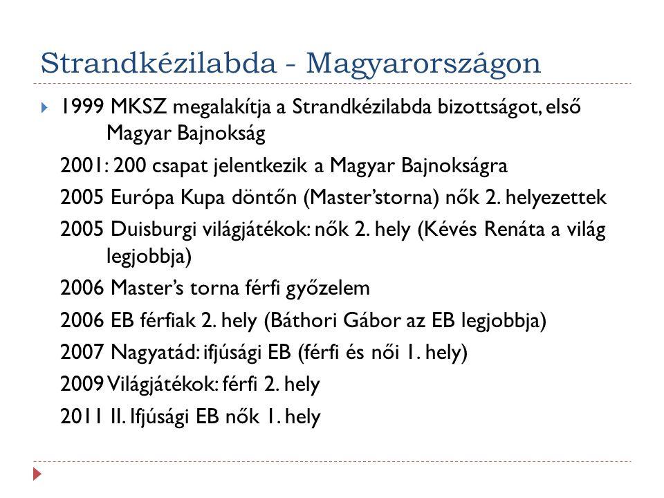Strandkézilabda - Magyarországon