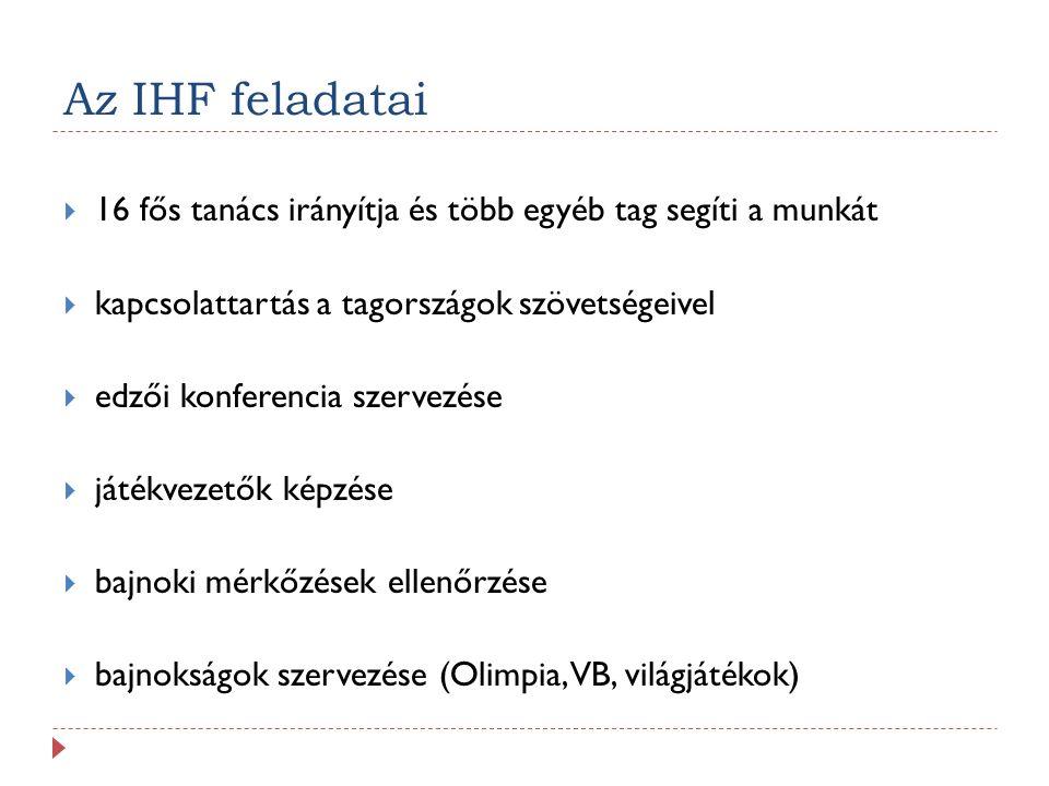 Az IHF feladatai 16 fős tanács irányítja és több egyéb tag segíti a munkát. kapcsolattartás a tagországok szövetségeivel.
