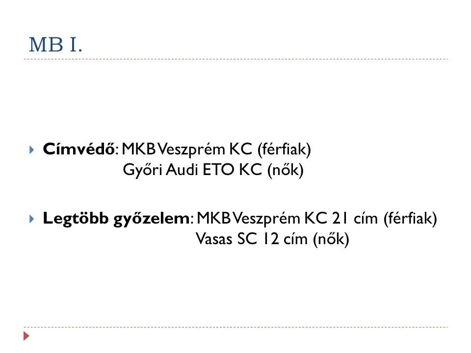 MB I. Címvédő: MKB Veszprém KC (férfiak) Győri Audi ETO KC (nők)