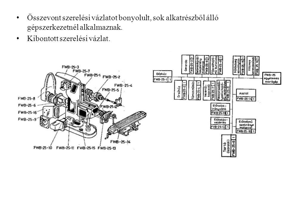 Összevont szerelési vázlatot bonyolult, sok alkatrészből álló gépszerkezetnél alkalmaznak.