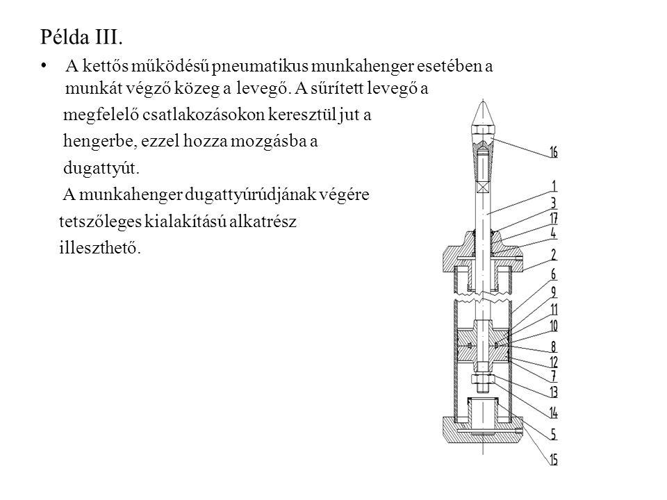 Példa III. A kettős működésű pneumatikus munkahenger esetében a munkát végző közeg a levegő. A sűrített levegő a.