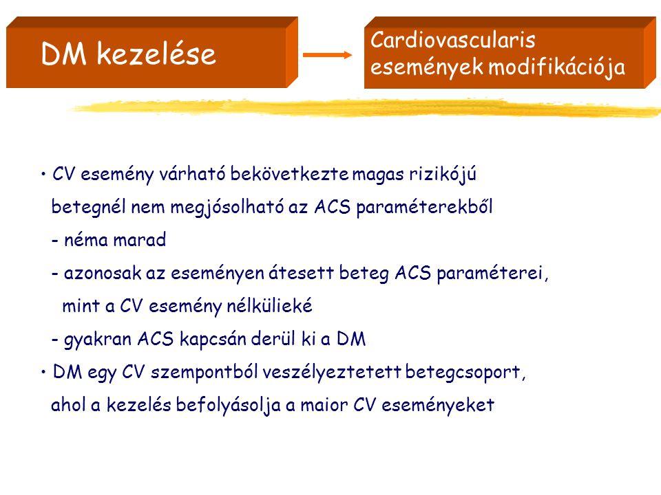 DM kezelése Cardiovascularis események modifikációja
