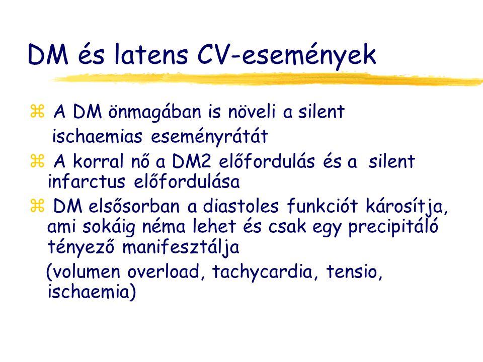 DM és latens CV-események