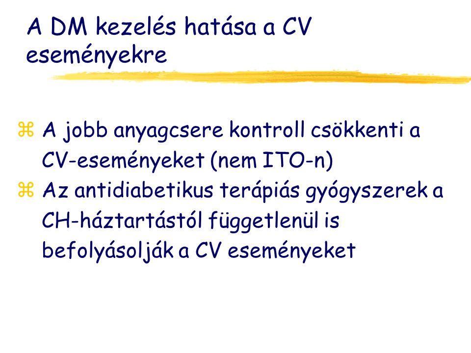 A DM kezelés hatása a CV eseményekre