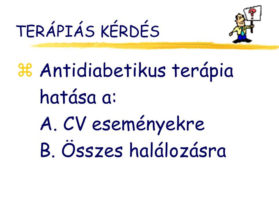 Antidiabetikus terápia hatása a: A. CV eseményekre
