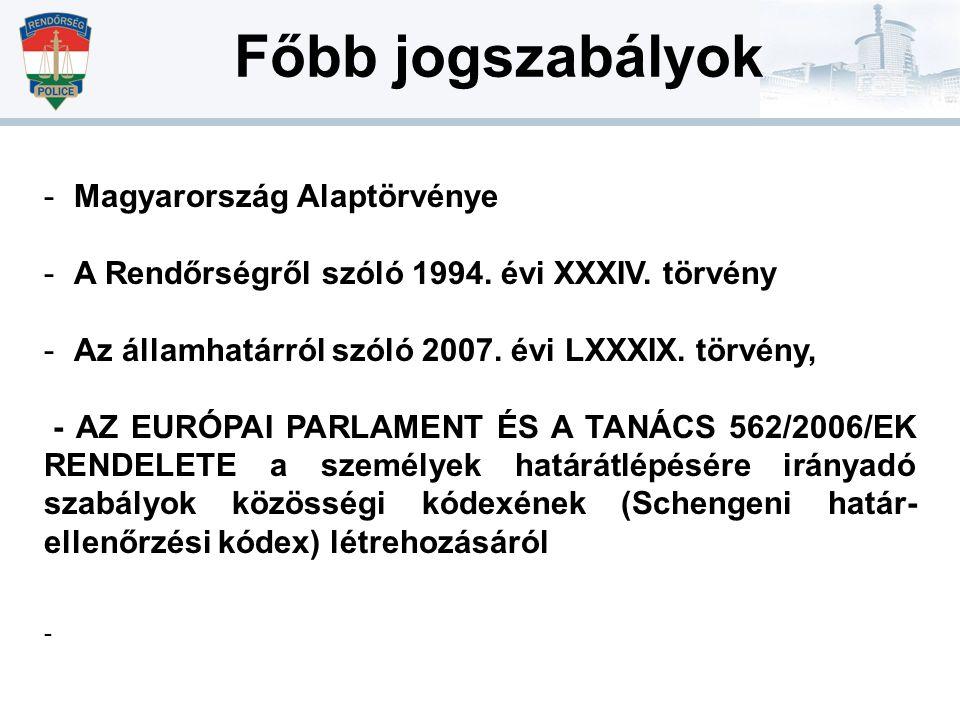Főbb jogszabályok Magyarország Alaptörvénye